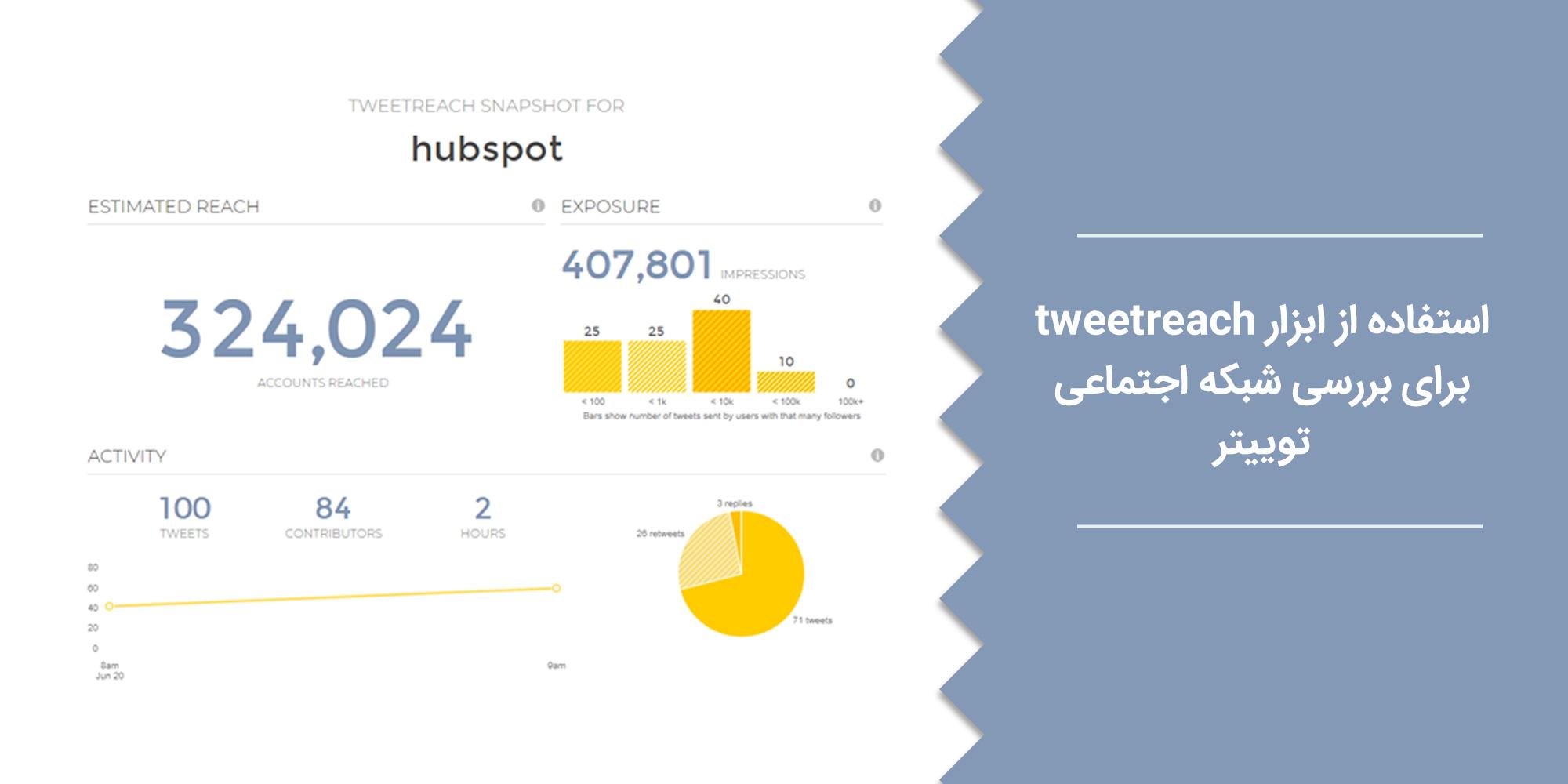 ابزار tweetreach برای بررسی توییتر