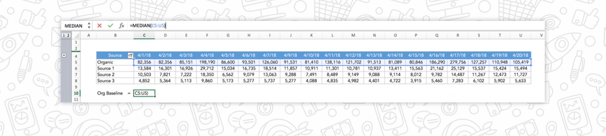 محاسبه میانه دادهها