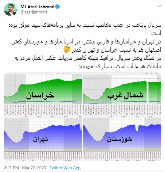 توئیت آذری جهرمی درباره سریال پایتخت
