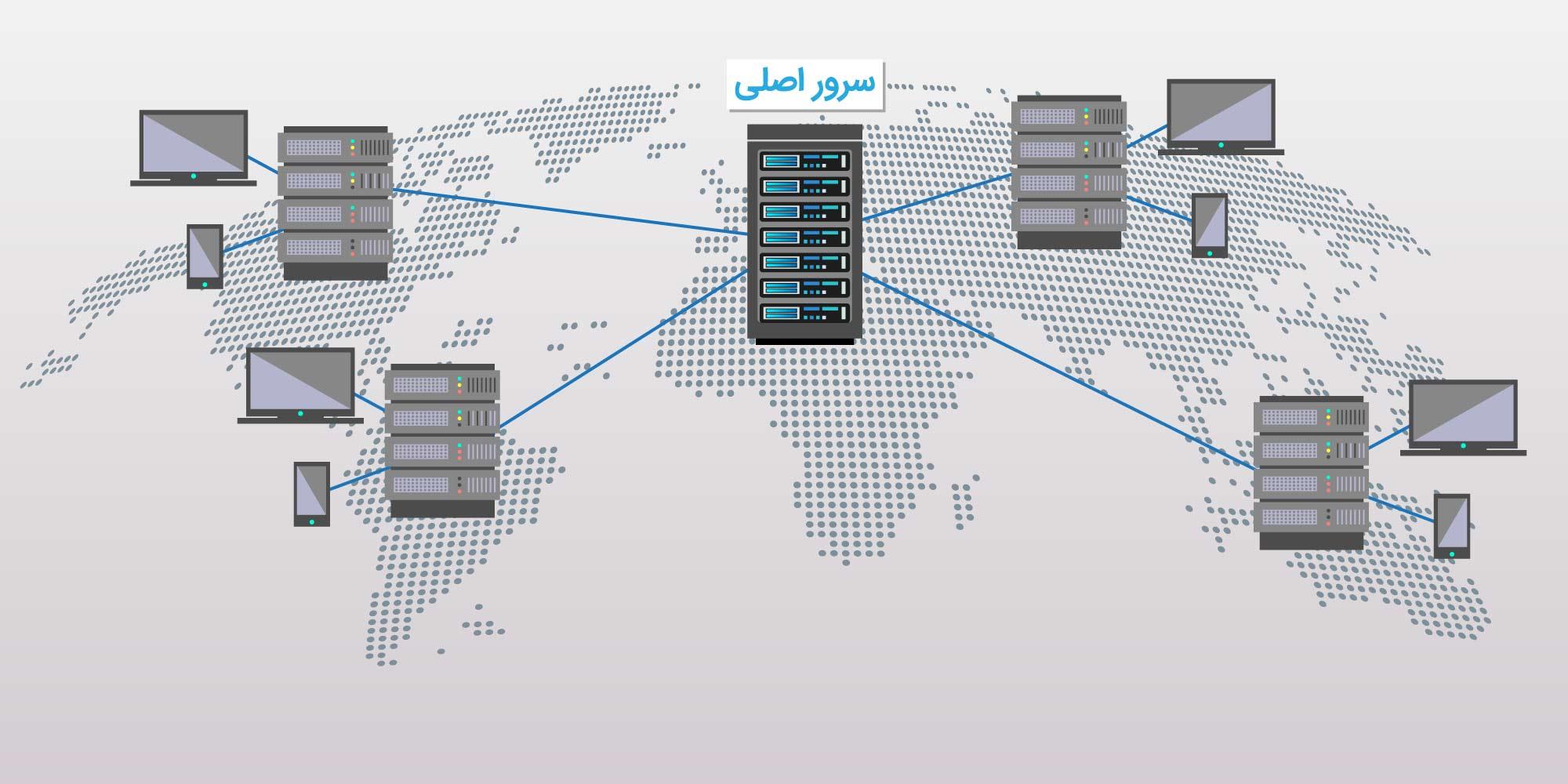 شبکه توزیع محتوا (CDN)